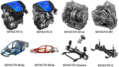 01-inline-skyactiv-technologies-chassis-design-body-design-drive-design-direct-injection-gasolin